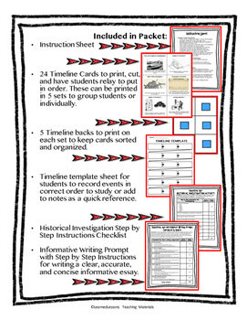 US History Industrial Age Timeline Relay & Writing Activity with Google Link