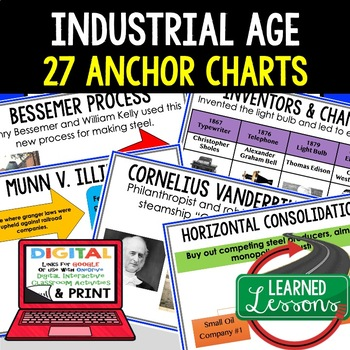 American History Anchor Charts: Industrialization