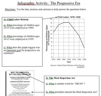 U.S. History Infographic Activity