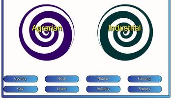 US History Interactive Smart Board Slides
