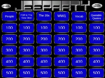 US History Mid Term Exam Review Game Jeopardy style 1900-1939