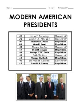 US History Modern American Presidents Regents Prep