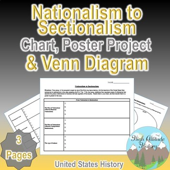 Nationalism to Sectionalism Chart / Poster Assignment / 2 Circle Venn