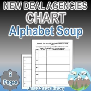 New Deal Government Agencies / Alphabet Soup Organizational Chart (U.S. History)
