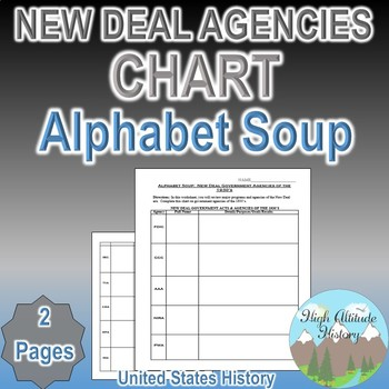 New Deal Government Agencies / Alphabet Soup Organizationa