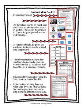 US History Obama and Current Events Timeline Relay & Writing with Google Link