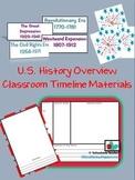 United States History Timeline
