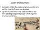 US History: Pearl Harbor PowerPoint