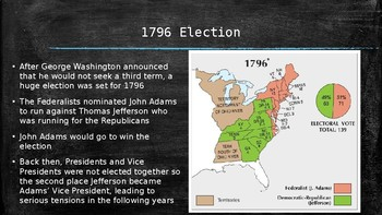 US History PowerPoint: Launching a New Nation (Chapter 8)