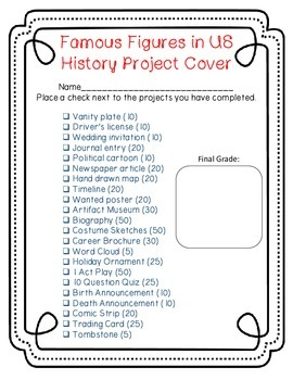 US History Project: Famous Figures in American History Biography Projects