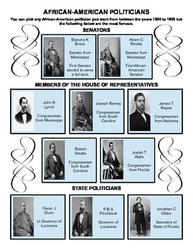 US History - Reconstruction - African-American Politicians - Black History