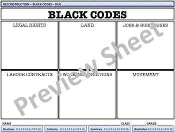 Black Codes, The Reconstruction Era - Homework