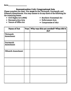 US History Reconstruction Unit- Congressional Acts Worksheet