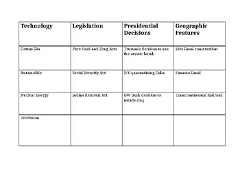 US History Regents Thematic Essay Review Template