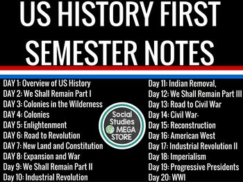 US History Early America - World War I First Semester Guid