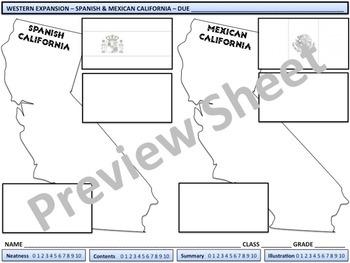 Spanish & Mexican California - Homework