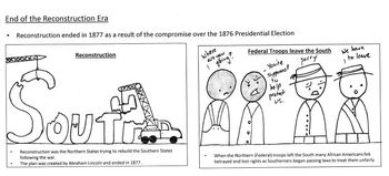 US History Study Guide, perfect for visual and struggling learners!
