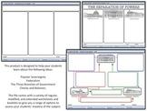 Separation of Powers / Checks & Balances - Homework
