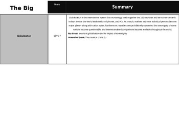 US History: Thematic Review Packet
