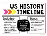 US History Timeline 5th Grade Houghton Mifflin Social Studies