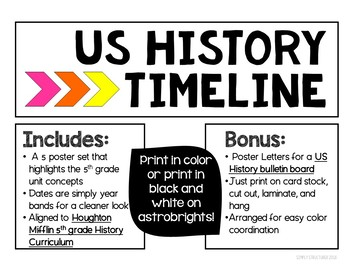 picture regarding American History Timeline Printable identified as Us Historical past Timeline Worksheets Training Supplies TpT