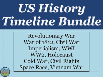 US History Timeline BUNDLE