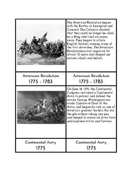 Us history timeline for classroom teaching resources teachers pay us history timeline series 1775 1789 fandeluxe Images