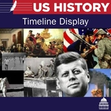 US History Timeline to Display in your Classroom