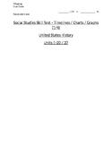 U.S. History - 11th Grade - Skills Quiz - Using Charts/Graphs/Timelines (1/4)