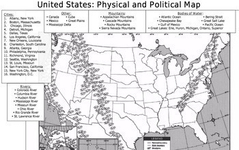 Colonial, Revolution, Articles of Confederation Unit