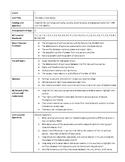 US History - Unit 1: The Federalist Era - Unit Guide and Lesson Plans