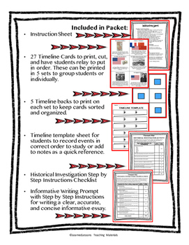 US History Vietnam War Timeline Relay & Writing Prompt Activity with Google Link
