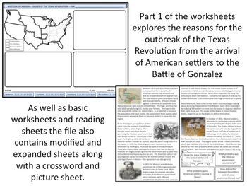 U.S. History - Western Expansion - Texas Revolution
