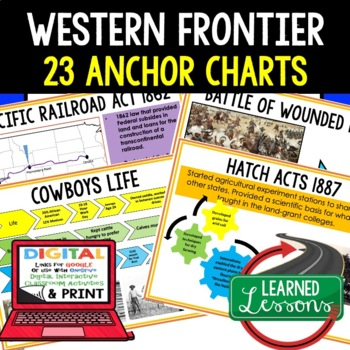 American History Anchor Charts: Western Frontier