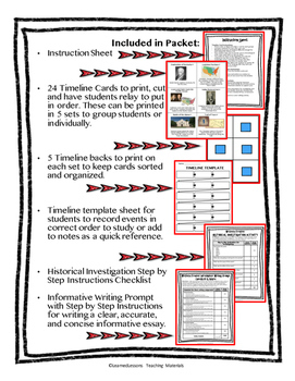 US History Western Frontier Timeline & Writing Prompt (Paper & Google Drive)