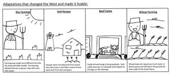 US History Westward Expansion study guide for visual and struggling learners