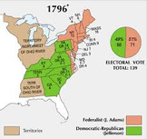 US History lessons Election of 1796 Powerpoint