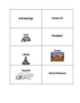 US History to 1865 Flashcards SOL Review