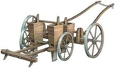 US History/World History: Industrial Revolution- Inventions Commercial