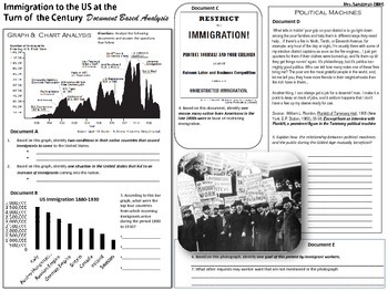 US Immigration Primary Source Analysis