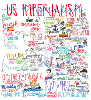 Map Of Us Imperialism US Imperialism Mind Map Activity by Hers and History | TpT