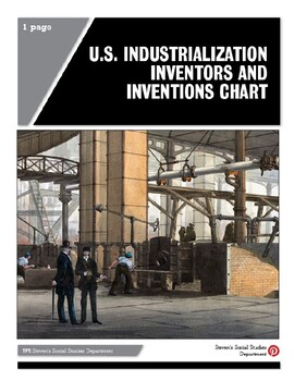 U.S. Industrialization Inventors and Inventions Chart
