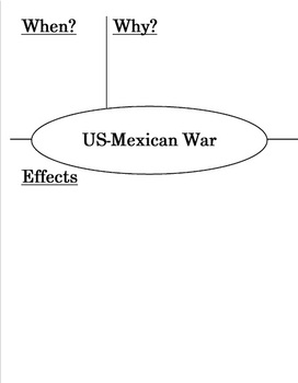 US-Mexican War - STAAR Social Studies