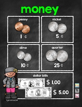 U.S. Money Poster
