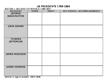 US PRESIDENTS REVIEW CHART #1 1789-1865