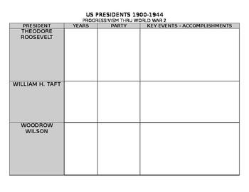 US PRESIDENTS REVIEW CHART #3 1900-1944