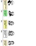 US President Timeline