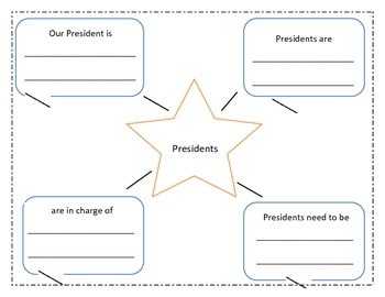 U.S. President Writing Graphic Organizer
