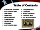US Presidential Elections - Election of 1880 & 1884 - Garf