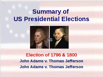 US Presidential Elections - Election of 1796 & 1800 - Adam